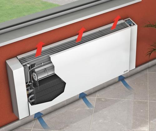 Какое отопление лучше для частного дома. Радиаторы или водяные конвекторы, что лучше?