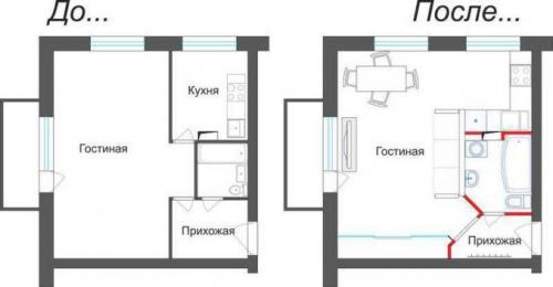 Планировка хрущевки 3 комнаты угловая. Однокомнатная хрущевка: перепланировка