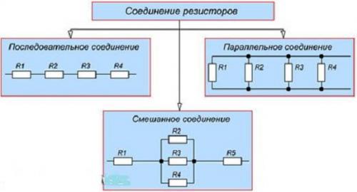 Электрическая разводка. Варианты соединения элементов в электрических цепях